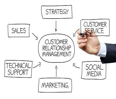 social business tools